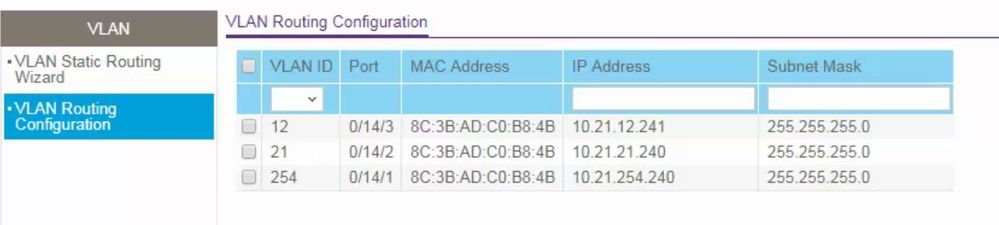 Solved: M4300 Inter-VLAN routing not over default gateway