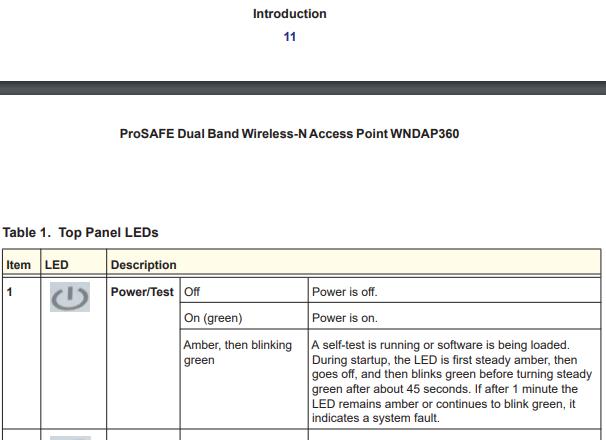 WNDAP360 Power LED.PNG