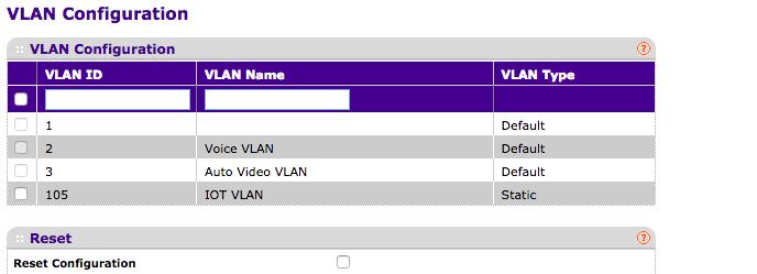 VLAN Configuration between Netgear and Unifi - NETGEAR