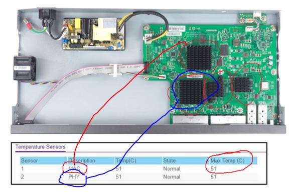 Re: XS708T MAC temperature - NETGEAR Communities