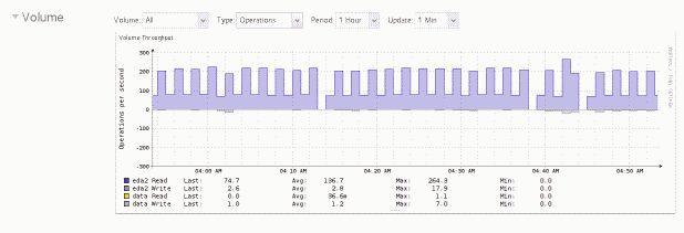 NAS Volume chart.jpg