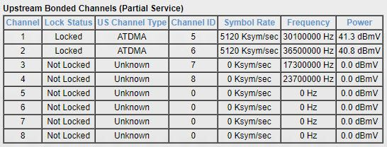 Solved: CM1150V Upstream Channel Problem with Xfinity