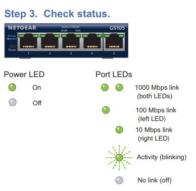 GS105v5 LED status.PNG