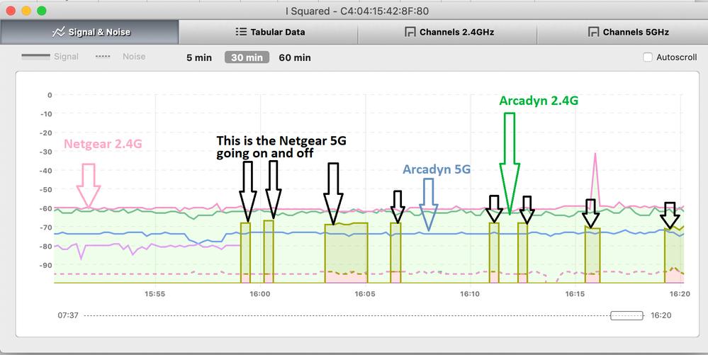Re: V1 0 9 64 firmware on R7000 no good - NETGEAR Communities