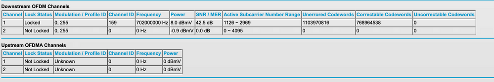 Netgear CM1100 with Xfinity Gigabit - speed issue - NETGEAR Communities