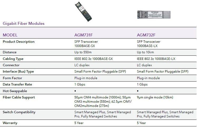 AGM731F & AGM732F.jpg
