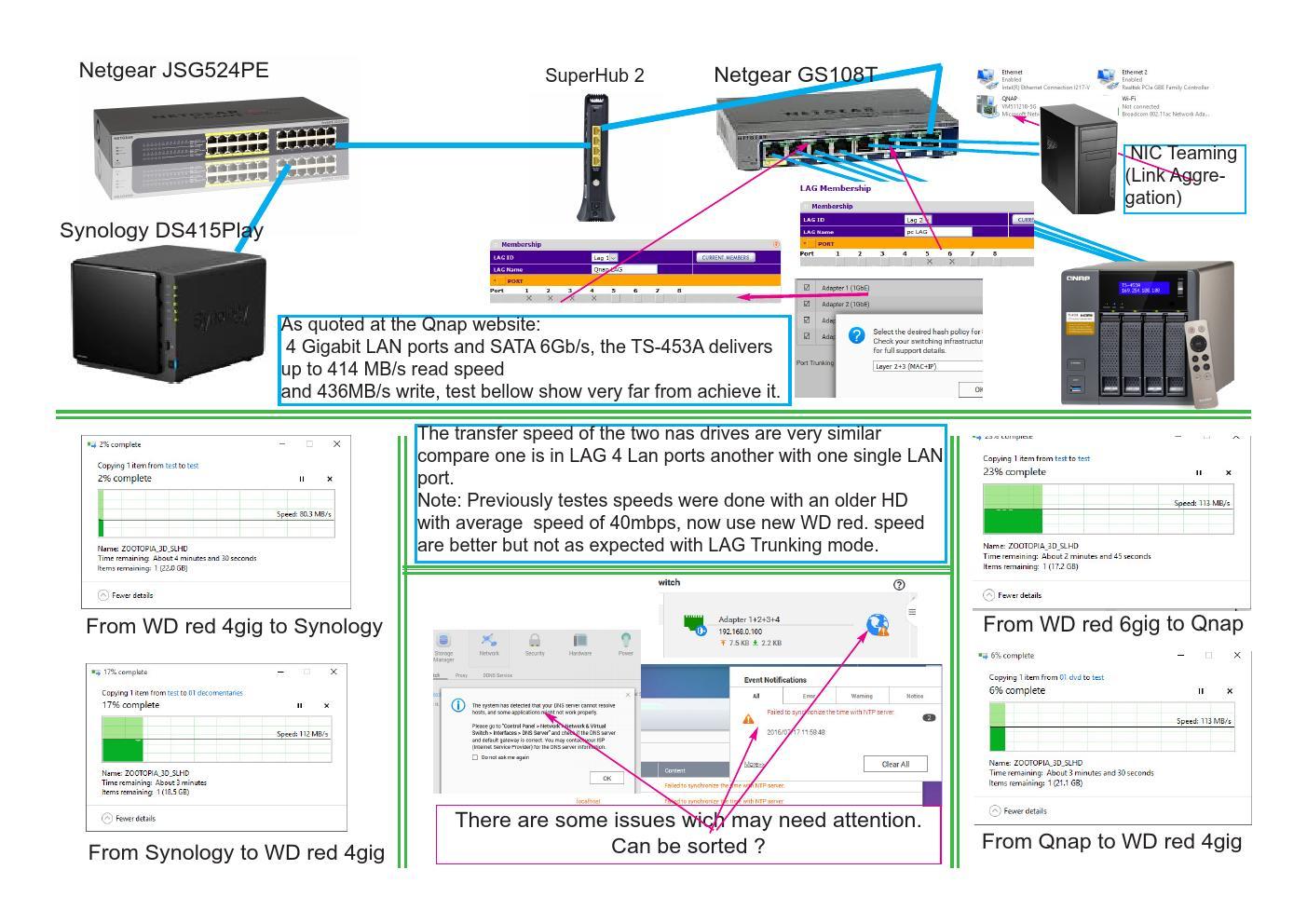 compatible Qnap trunking mode - NETGEAR Communities