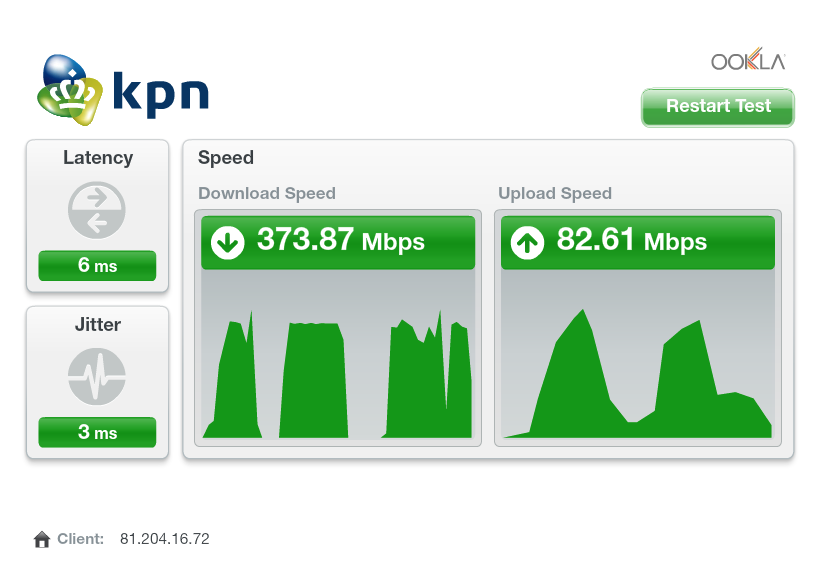 R7000 speed drops only when AC 1300mbit is selecte